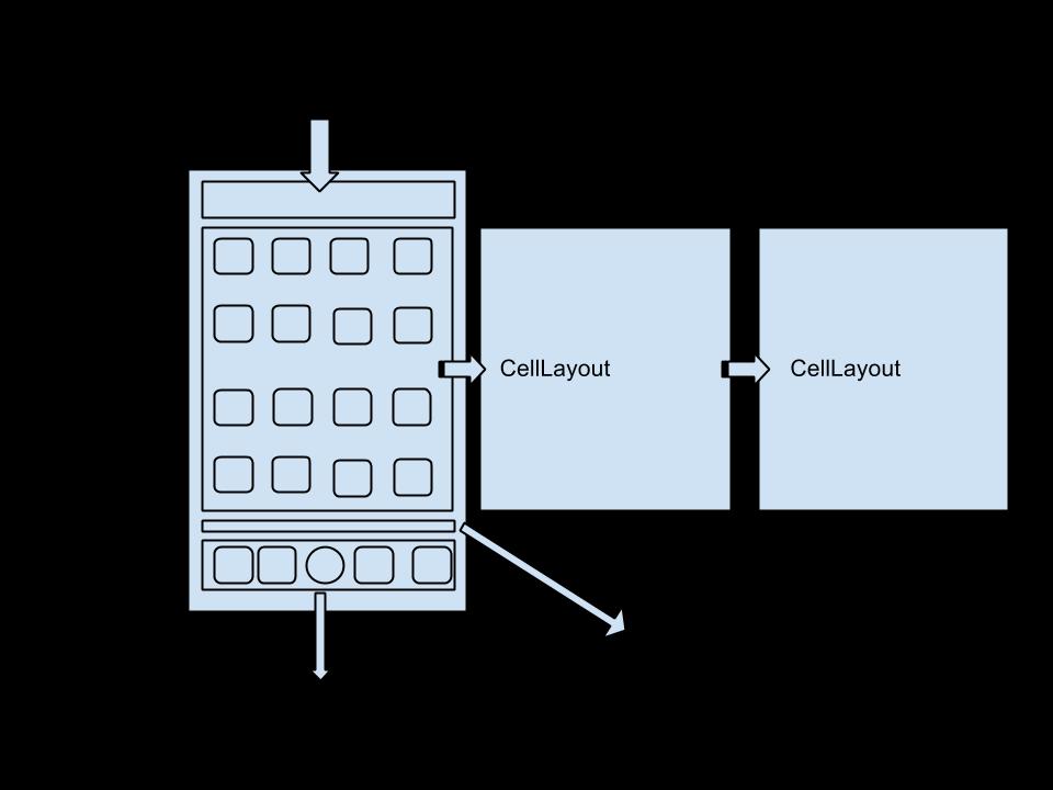 桌面基本结构